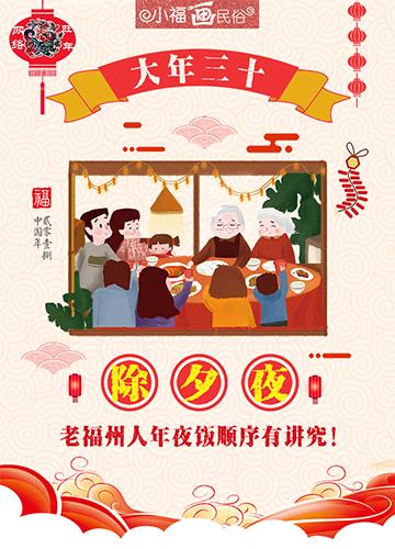 小福画民俗|除夕夜,老福州人年夜饭顺序有讲究!